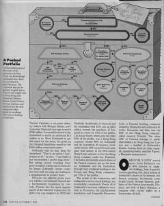 Jimmy_goldsmith's_US_bonanza_page_3 17_10_1983