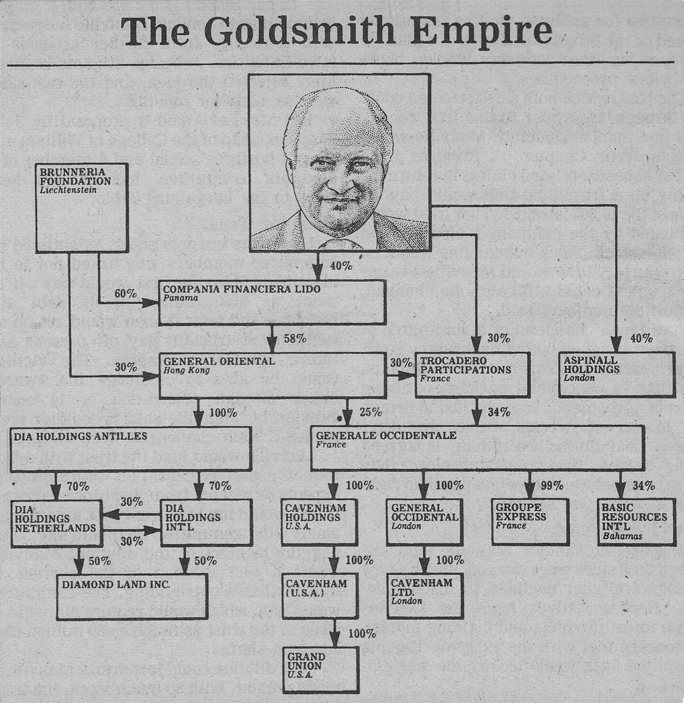 company-structures-goldsmith-empire